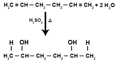 Adição de H+ e OH- na estrutura de um alcadieno