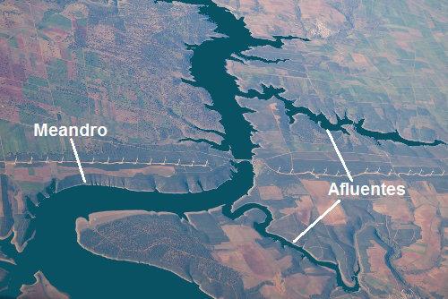 Os cursos d'água possuem partes classificadas como nascente, foz, meandro, afluentes e subafluentes