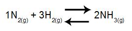 Equação que representa o equilíbrio de formação da amônia
