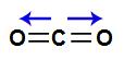 Vetores na estrutura do gás carbônico