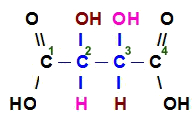 O ácido tartárico apresenta isômero meso