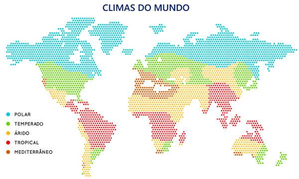 O clima mediterrâneo é encontrado no continente asiático, europeu, americano, africano e também na Oceania