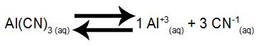 Equilíbrio de dissolução do eletrólito Al(CN)3