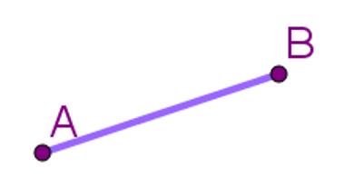 Segmento de reta com início no ponto A e fim no ponto B