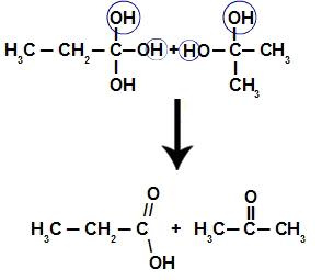 Formação da ligação pi entre o carbono e o oxigênio