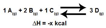 Modelo de uma equação em equilíbrio químico