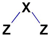 Geometria angular