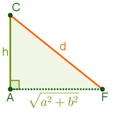 Triângulo ACF