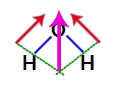 Vetor resultante na fórmula estrutural da água