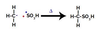 Estruturas que interagem e formam o ácido sulfônico