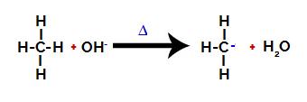 Rompimento da ligação entre o carbono e o hidrogênio no alcano