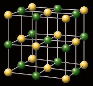 Representação do retículo cristalino de um sal