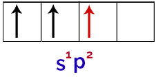 Representação dos orbitais hibridizados no átomo de boro