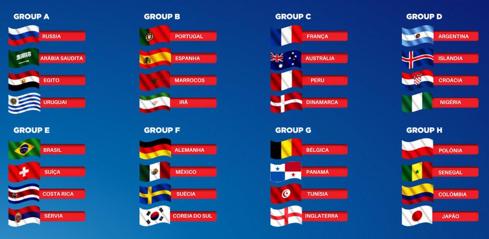 Grupos Copa 2018