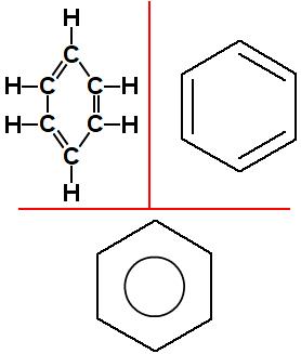 Versões diferentes da fórmula estrutural do benzeno