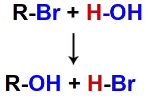 Equação representando a substituição de um haleto orgânico qualquer