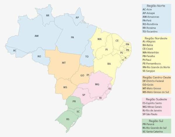 O IBGE divide o território brasileiro em cinco regiões.