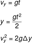 Equações da queda livre