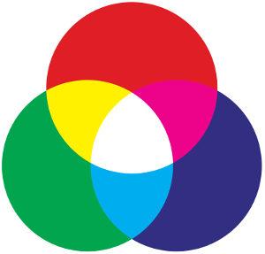 União das cores resulta em uma luz de cor branca.