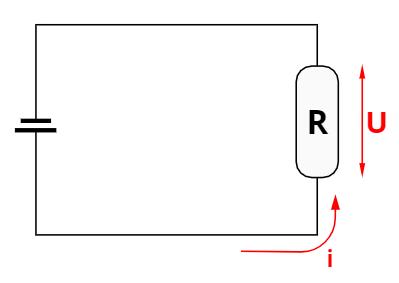 Quando a corrente elétrica passa pelo elemento resistivo R, há uma queda de potencial elétrico.