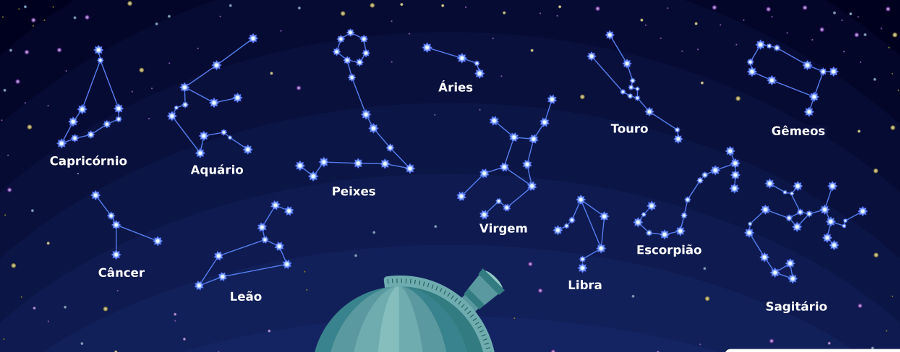 As constelações do zodíaco foram criadas pelos babilônios.