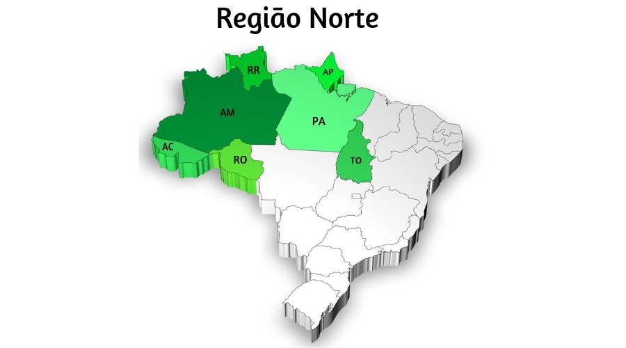 A Região Norte é a maior região em extensão territorial.
